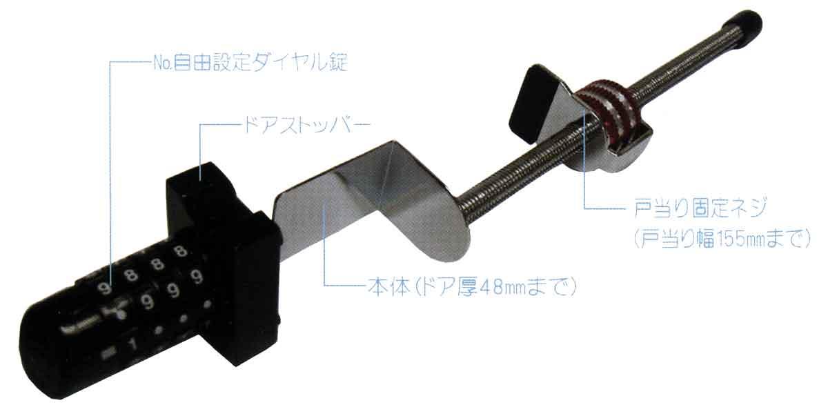 アンロックプラスの細部説明